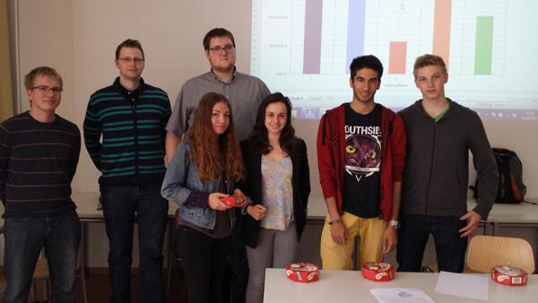 Planspiel easyManagement in der Klasse Première ES