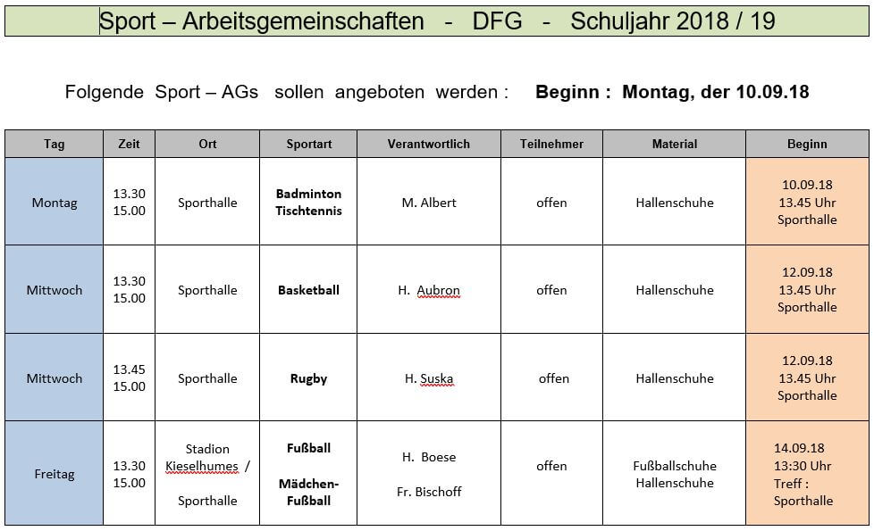 Planung Sport-AGs 2018-2019